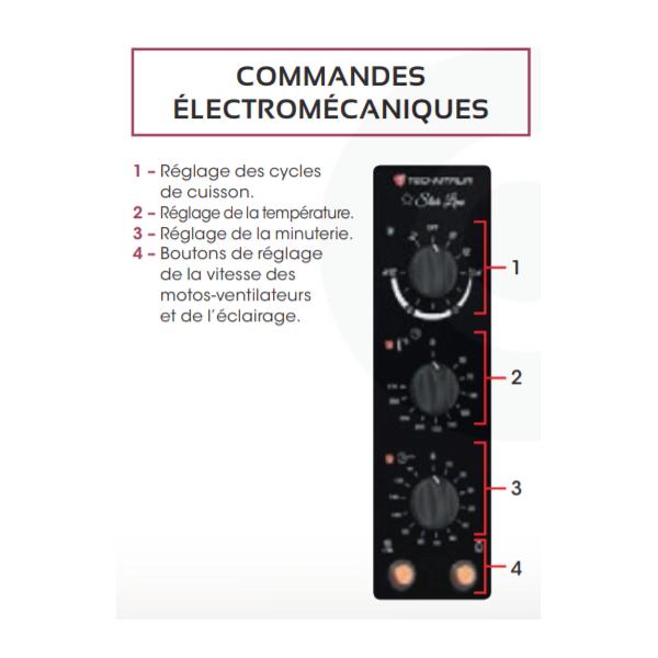 Four Mixte Combi 7 niveaux GN 1/1 - Commande Electromécanique